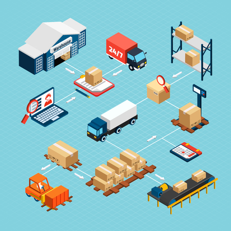 Logistics isometric flowchart with warehouse building delivery truck and boxes 3d vector illustration