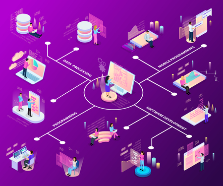 Freelance programming isometric flowchart with icons and infographic images of people and interactive services with text vector illustration
