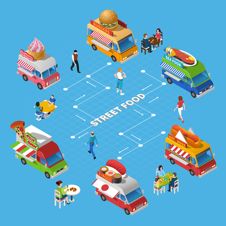 Street food isometric flowchart with customers vehicles and various dishes on blue background vector illustration