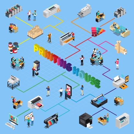 Impresión de tecnología digital y producción de impresoras offset, diseños de acabado personal, servicio de corte, diagrama de flujo isométrico, ilustración vectorial