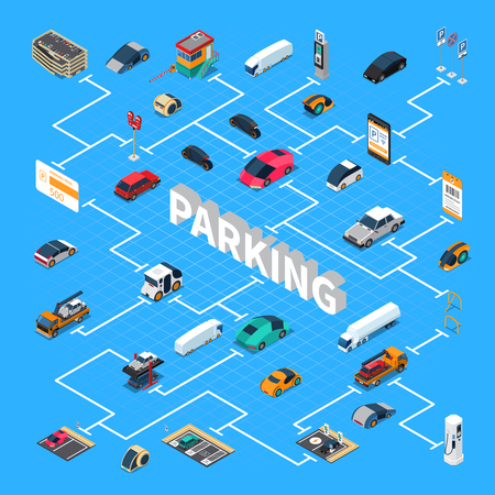 Parking lots spaces facilities isometric flowchart with indoor and outdoor multilevel structures car lift pass vector illustration Illustration