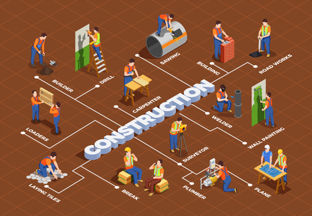 Construction workers with professional equipment during building and repair isometric flowchart on brown background vector illustration