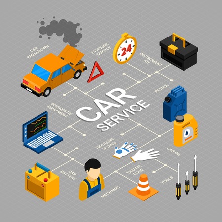 Car service flowchart with repair maintenance and diagnostics symbols isometric vector illustration Banque d'images - 126710126