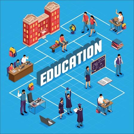 Education institution isometric flowchart with university campus building students lectures classes academic certificates diploma graduation vector illustration