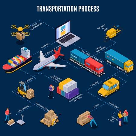 Isometrisches Flussdiagramm mit verschiedenen Transportmitteln und Transportprozessen auf blauem Hintergrund 3D-Vektorillustration
