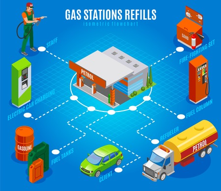 Gas stations refills isometric flowchart with isolated images of fuel columns and tanks with staff character vector illustration