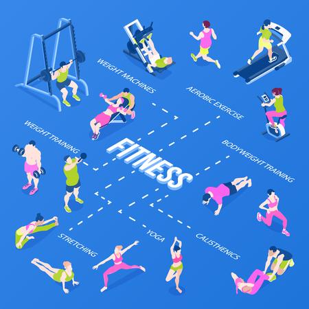 Fitness isometrische Infografiken mit Stretching Yoga-Gewicht und Cardio-Training auf blauem Hintergrund 3D-Vektor-Illustration Vektorgrafik