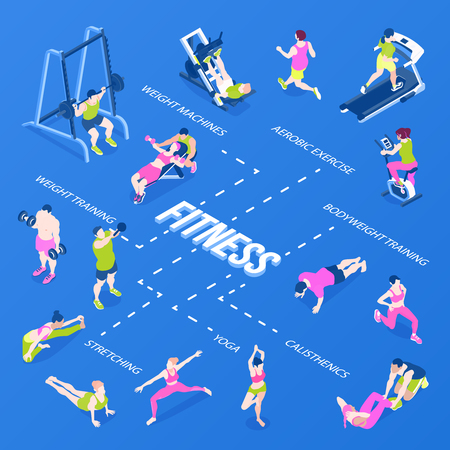 Fitness isometric infographics with stretching yoga weight and cardio trainings on blue background 3d vector illustration