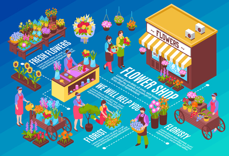 Isometric florist horizontal background composition with various stalls and flower shops with seller characters and text vector illustration