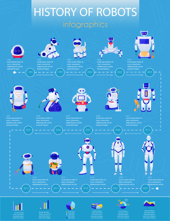 History of robots from electronic pets to droids infographics on blue background vector illustration Vektorové ilustrace