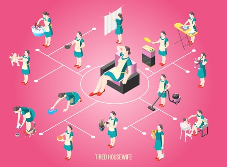 Diagrama de flujo isométrico de ama de casa torturada con personajes femeninos ocupados con tareas de rutina ilustración vectorial Ilustración de vector