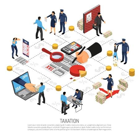 Affiche isométrique des éléments de l'organigramme de l'inspection fiscale avec des déclarations en ligne collectant les contributions des contribuables des entreprises et des particuliers illustration vectorielle
