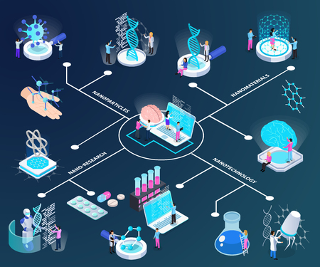 Nano technology isometric flowchart scientists during medical research and material creation on dark gradient background vector illustration Illustration