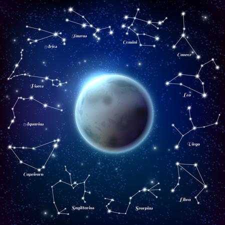Universum-Tierkreiszeichen-Konstellationen kreisen mit großem reflektierenden Lichtplanetenzentrum gegen sternenklare Hintergrundplakat-Vektorillustration ein