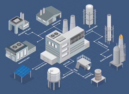 Industrial buildings isometric flowchart with refinery plant and warehouse vector illustration Illustration