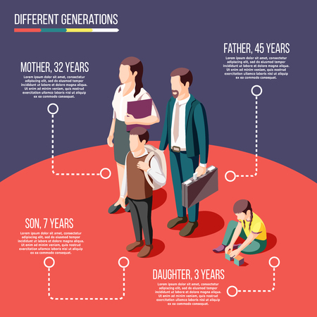 Different generations isometric poster with parents son and daughter and age specification of each person vector illustration