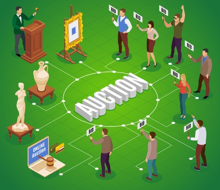 Auction isometric flowchart with white lines and different description elements and green background vector illustration