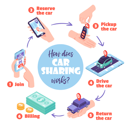 Isometric car sharing flowchart infographics round composition with isolated conceptual images text captions on blank background vector illustration