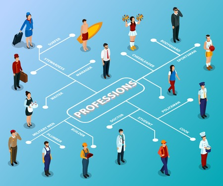 Different professions of people isometric flowchart on blue background vector illustration