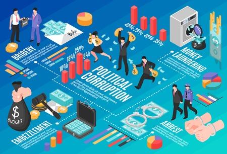 Diseño de infografías de corrupción política con ilustración de vector de elementos isométricos de desfalco de soborno de lavado de dinero
