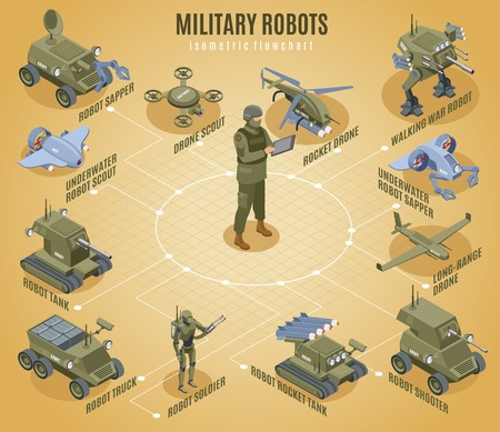 Military robots isometric flowchart with underwater scout sapper shooter tank robotic elements vector illustration