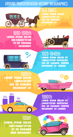 Ground transportation from old time transport till modern cars colorful infographics with charts vector illustration