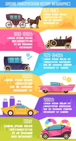 Trasporto via terra dal trasporto dei vecchi tempi fino alle auto moderne infografiche colorate con grafici illustrazione vettoriale Vettoriali