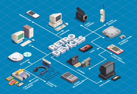 Retro devices isometric flowchart with computer player camera phone on blue background 3d vector illustration Stock Illustratie