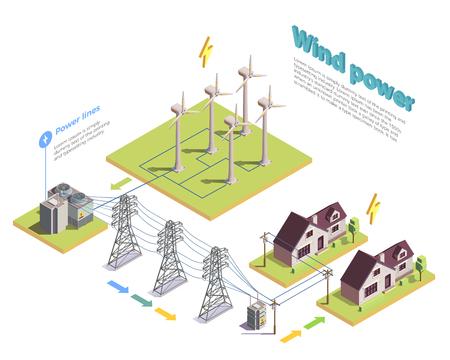 Hernieuwbare windenergie groene energie productie en distributie isometrische samenstelling met turbines en consumentenhuizen vectorillustratie