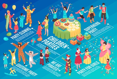 Isometric kids animator horizontal flowchart composition with isolated images of party people children and text captions vector illustration