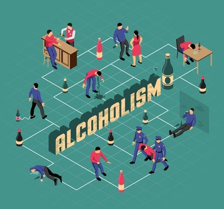 Alcoholism isometric flowchart health problems drunk man and policemen binge of husband on turquoise background vector illustration