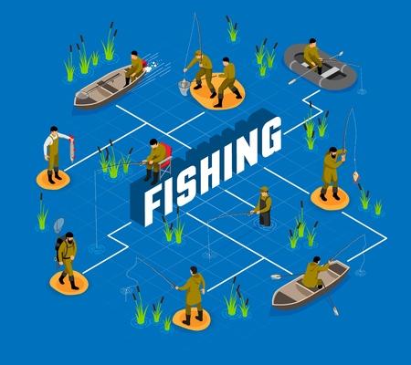 Pêcheur avec des agrès pendant la capture de poissons organigramme isométrique sur fond bleu illustration vectorielle Vecteurs