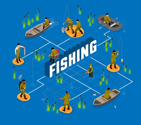 Fisherman with tackles during fish catching isometric flowchart on blue background vector illustration Illustration