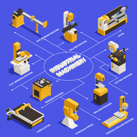 Industrial machinery flowchart with bending machine symbols isometric vector illustration