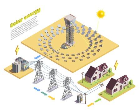 Composición isométrica de producción y consumo de energía verde con la ilustración de vector de línea de transmisión de alto voltaje de la estación de energía solar
