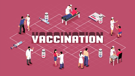 Doctors and patients adults and kid during vaccination isometric flowchart on crimson background vector illustration