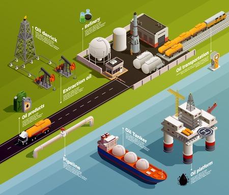 Composizione infografica isometrica nella produzione di industria petrolifera petrolifera con illustrazione vettoriale della conduttura dell'autocisterna del trasporto della raffineria della torre di estrazione della piattaforma platform