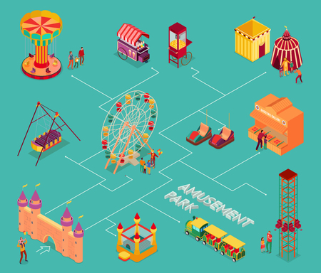 Amusement park with circus entertainments street food and attractions isometric flowchart on turquoise background vector illustration
