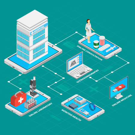 Mobile medicine isometric flowchart with online laboratory symbols vector illustration Illustration