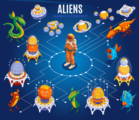 Aliens isometric flowchart with white lines astronauts different ufo spaceships and things vector illustration