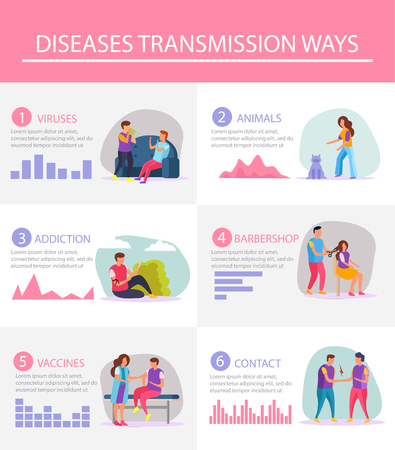 Flat infographics layout demonstrated most popular ways of diseases transmission with statistics graphs and illustrative materials vector illustration