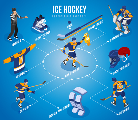Ice hockey isometric flowchart with cup winner team referee forward defender goaltender puck skates equipment vector illustration