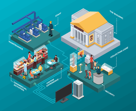 Museum isometric infographics with visitors security service and staff for building maintenance on blue background vector illustration