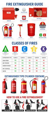 Feuerlöscher-Infografiken mit realistischen Bildern von Feuerlöscherzylindern und Feuerlöschgeräten mit Piktogramm-Symbolen-Vektorillustration