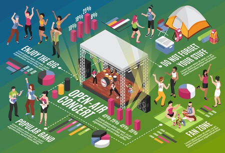 Open air music festival isometric infographics layout with popular band and viewers in fan zone vector illustration