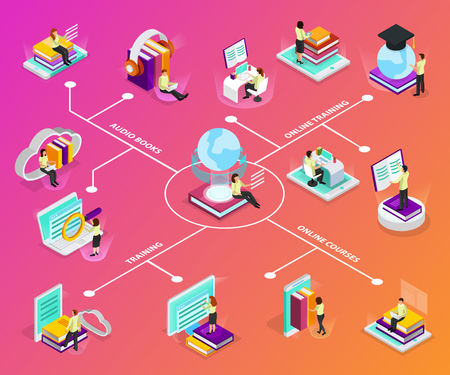 Online learning  infographics with laptop smartphone pc audio books square academic cap glow globe isometric icons vector illustration