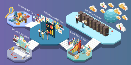 Big data analytics isometric composition with study of big data server statistics and processing descriptions vector illustration