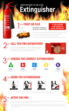 Fire extinguisher infographics scheme poster with realistic image of flame and schematic pictograms with text captions vector illustration