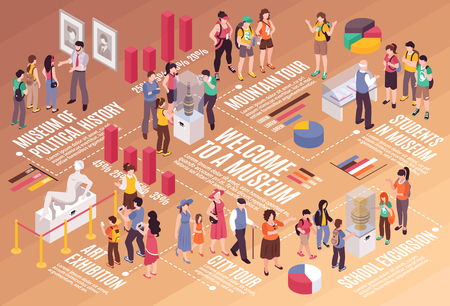 Groups of people going on various excursions and tours with guide isometric infographics 3d vector illustration