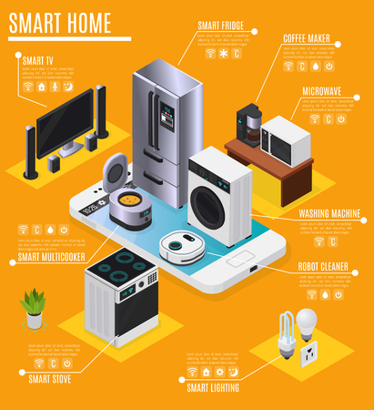 Smart home internet of things devices appliances isometric infographic advertising composition with fridge tv cooker vector illustration